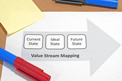 Value stream mapping is a powerful method to ferret out waste in any process, not just manufacturing. That's its core purpose. You detail each significant process step and evaluate how it's adding value—or not adding value—from the customer's standpoint. That focus on value keeps the analysis targeted to what really matters, allowing the company to compete most effectively in the market. Foreseeing or facing any competitive threat, lean practitioners can make good use of VSM to produce the most value for the customer in the most efficient way possible. It can and should be used on an ongoing basis for continuous improvement, bringing better and better process steps on line. VSM allows you to see not only the waste, but the source or cause of the waste.